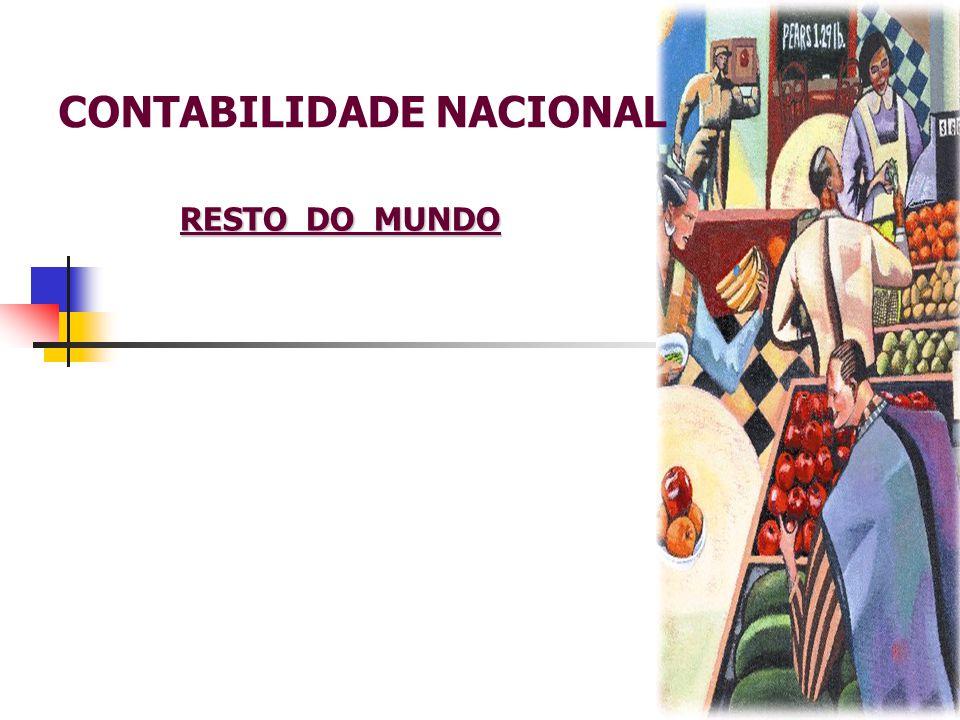 CONTABILIDADE NACIONAL RESTO DO MUNDO