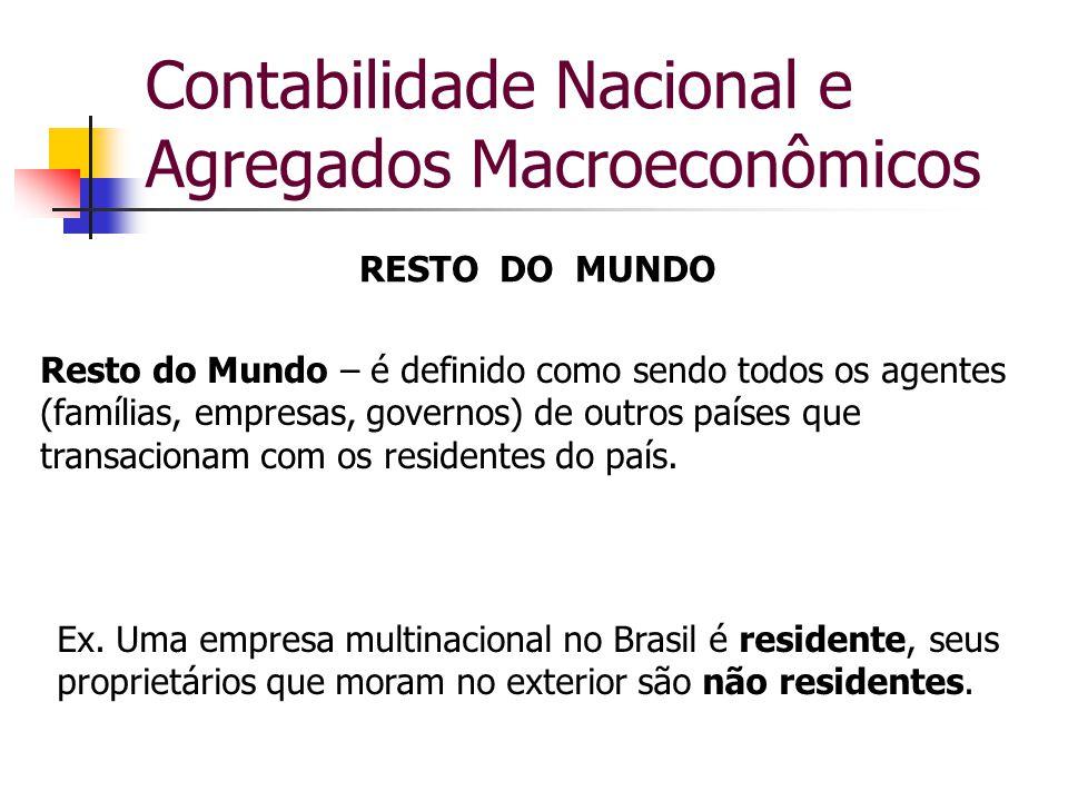 Contabilidade Nacional e Agregados Macroeconômicos RESTO DO MUNDO Resto do Mundo – é definido como sendo todos os agentes (famílias, empresas, governo