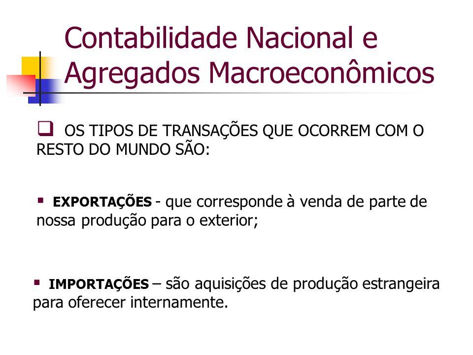 Contabilidade Nacional e Agregados Macroeconômicos  OS TIPOS DE TRANSAÇÕES QUE OCORREM COM O RESTO DO MUNDO SÃO:  EXPORTAÇÕES - que corresponde à ve
