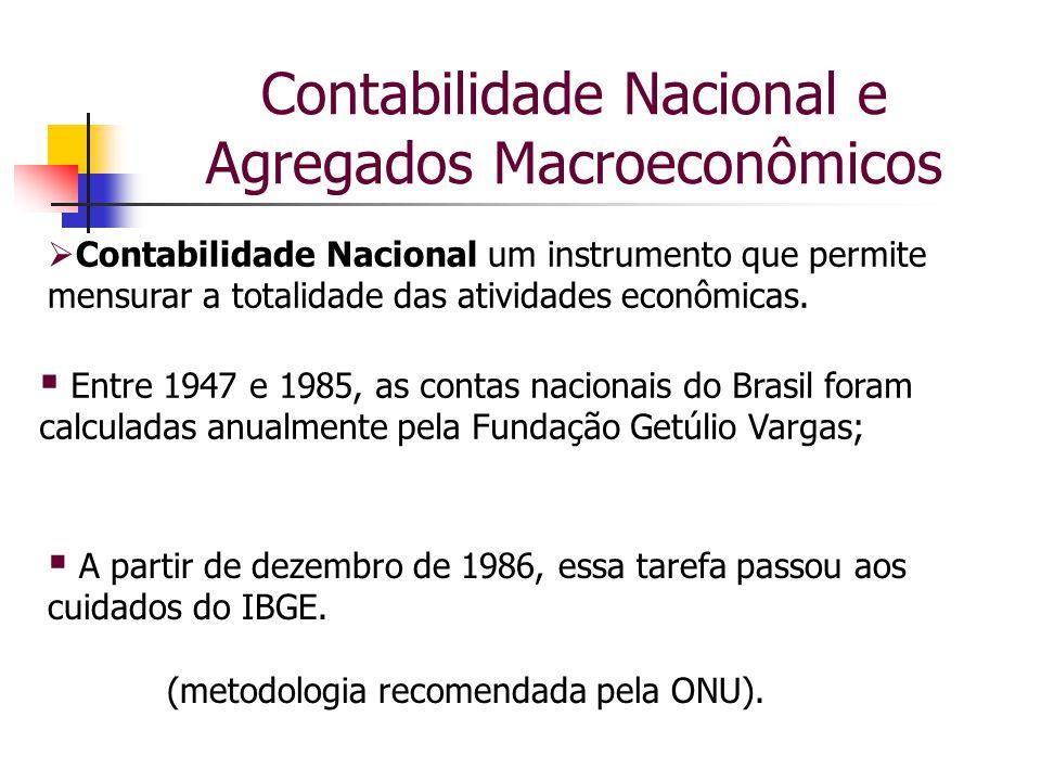 Contabilidade Nacional e Agregados Macroeconômicos  Contabilidade Nacional um instrumento que permite mensurar a totalidade das atividades econômicas