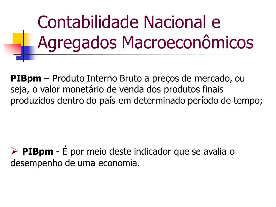 Contabilidade Nacional e Agregados Macroeconômicos  PIBpm - É por meio deste indicador que se avalia o desempenho de uma economia. PIBpm – Produto In