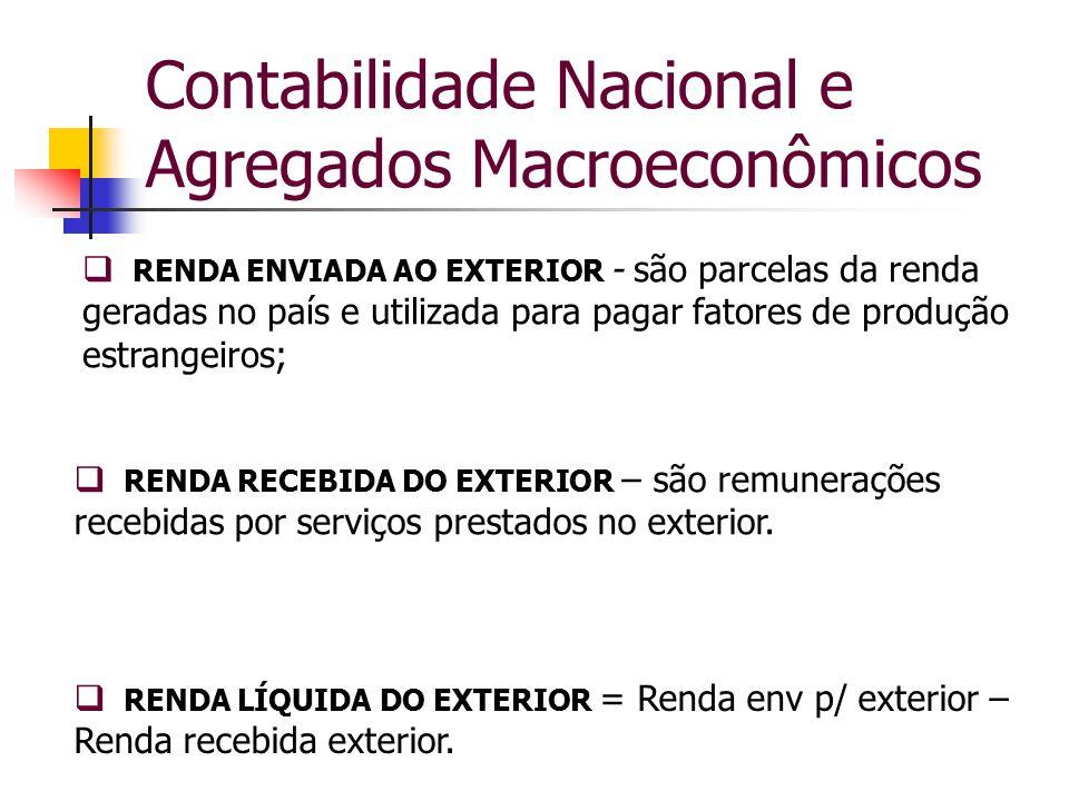Contabilidade Nacional e Agregados Macroeconômicos  RENDA ENVIADA AO EXTERIOR - são parcelas da renda geradas no país e utilizada para pagar fatores