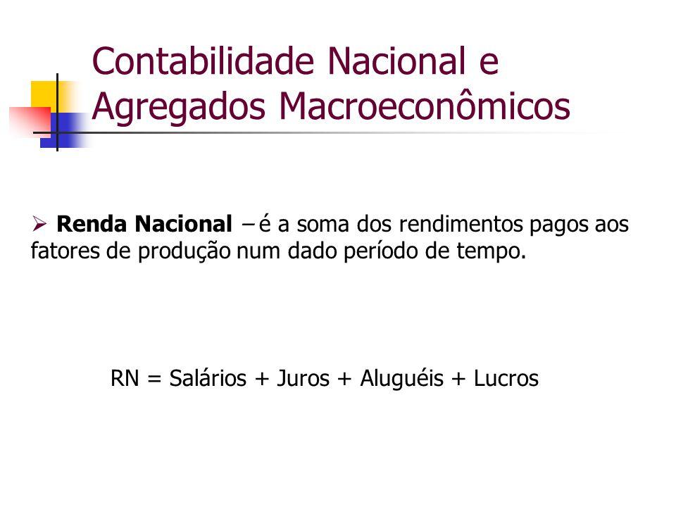 Contabilidade Nacional e Agregados Macroeconômicos  Renda Nacional – é a soma dos rendimentos pagos aos fatores de produção num dado período de tempo