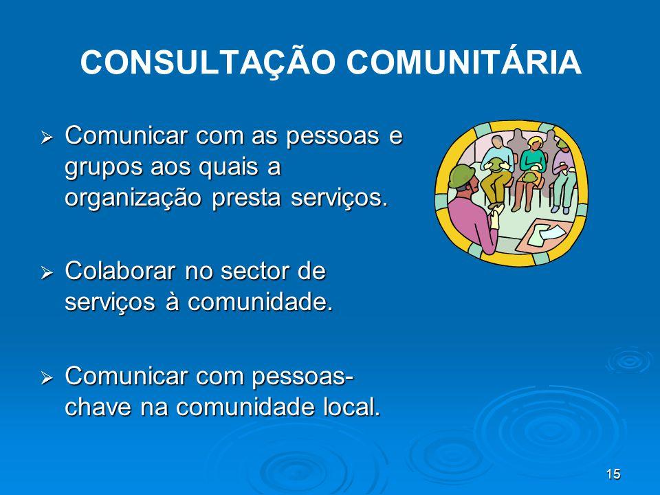 15 CONSULTAÇÃO COMUNITÁRIA  Comunicar com as pessoas e grupos aos quais a organização presta serviços.