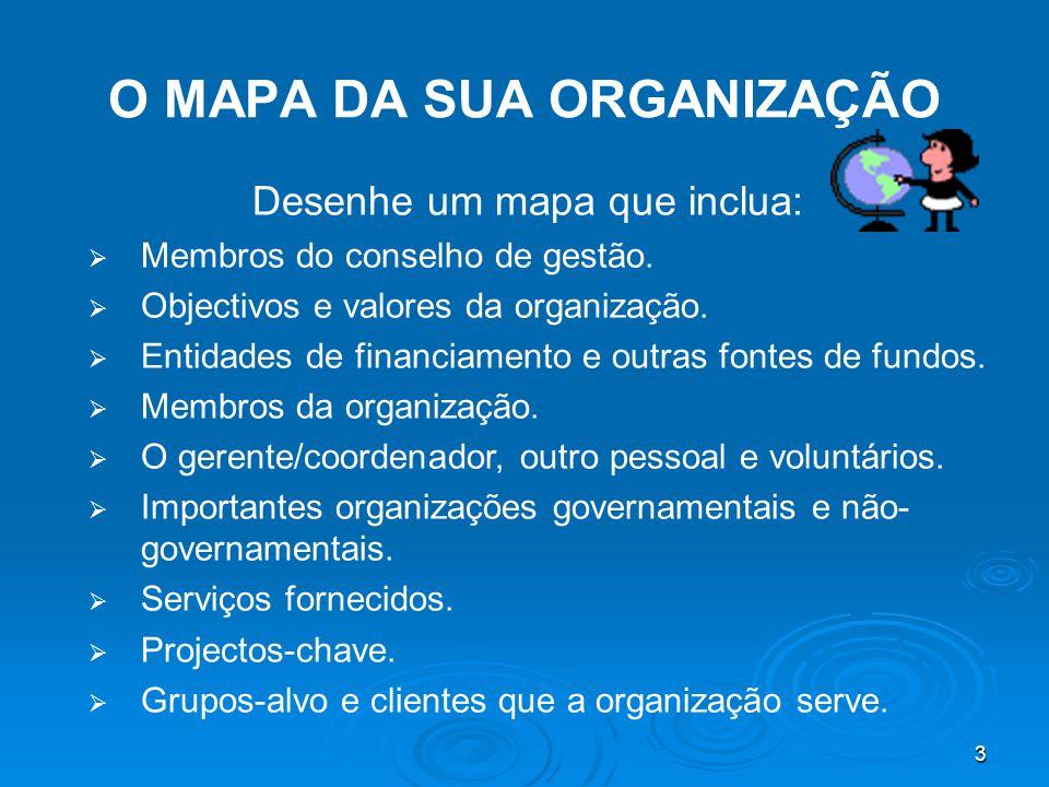 3 O MAPA DA SUA ORGANIZAÇÃO Desenhe um mapa que inclua:  Membros do conselho de gestão.