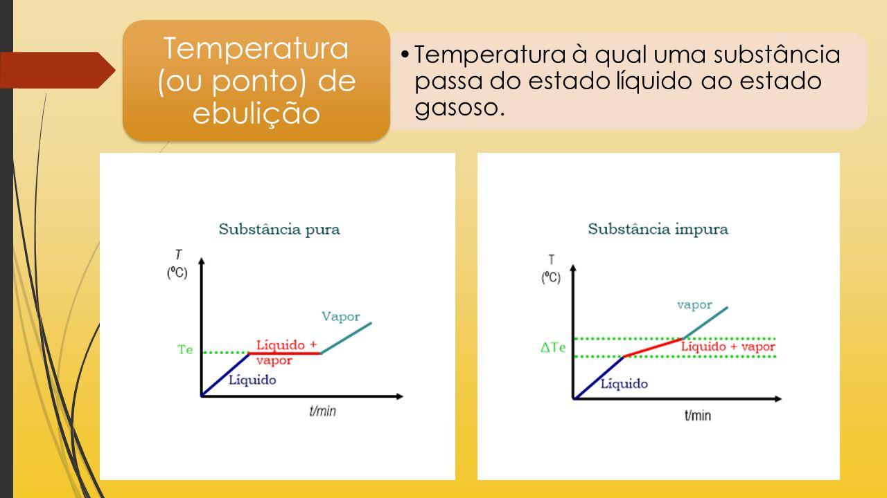 Temperatura à qual uma substância passa do estado líquido ao estado gasoso. Temperatura (ou ponto) de ebulição