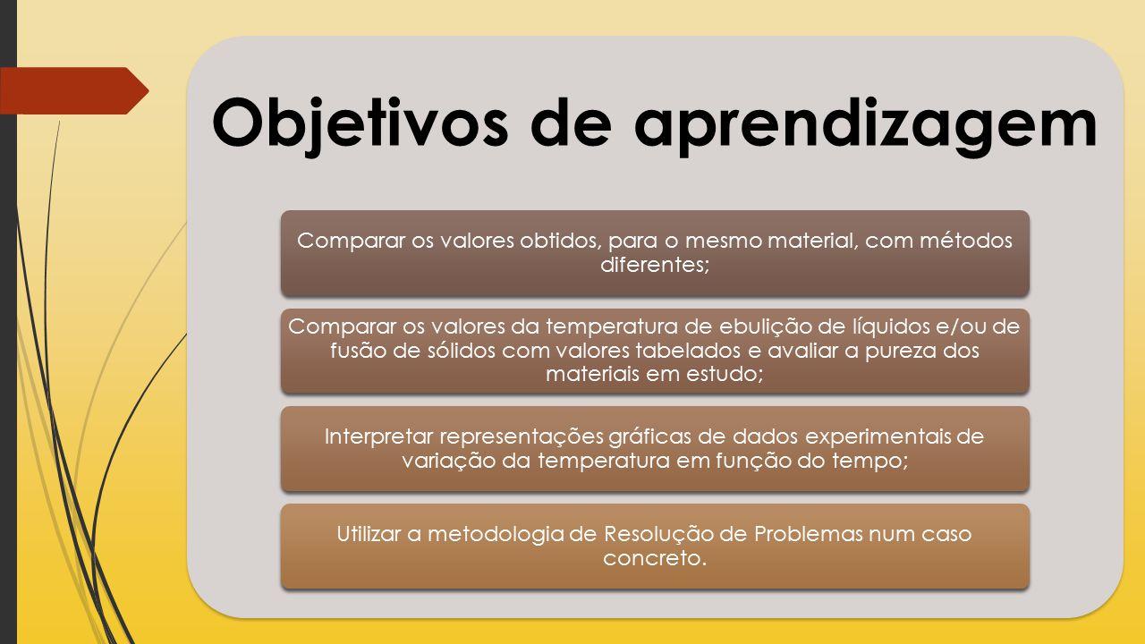 Objetivos de aprendizagem Comparar os valores obtidos, para o mesmo material, com métodos diferentes; Comparar os valores da temperatura de ebulição d