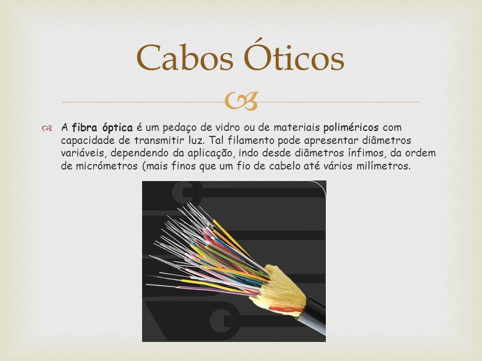   A fibra óptica é um pedaço de vidro ou de materiais poliméricos com capacidade de transmitir luz.