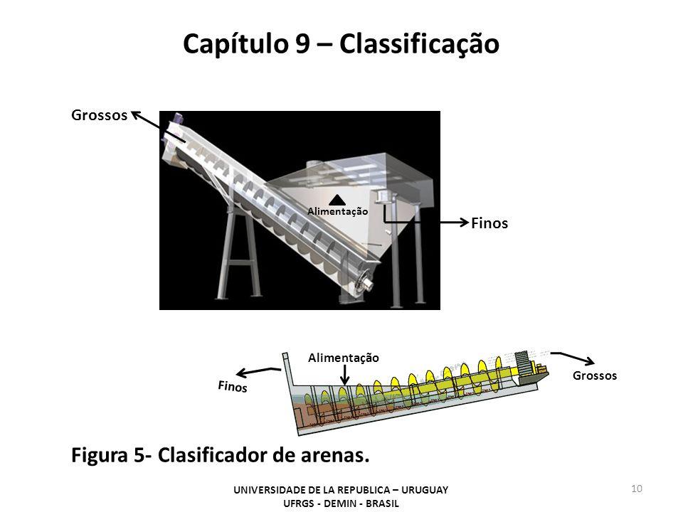 Capítulo 9 – Classificação UNIVERSIDADE DE LA REPUBLICA – URUGUAY UFRGS - DEMIN - BRASIL 10 Figura 5- Clasificador de arenas.