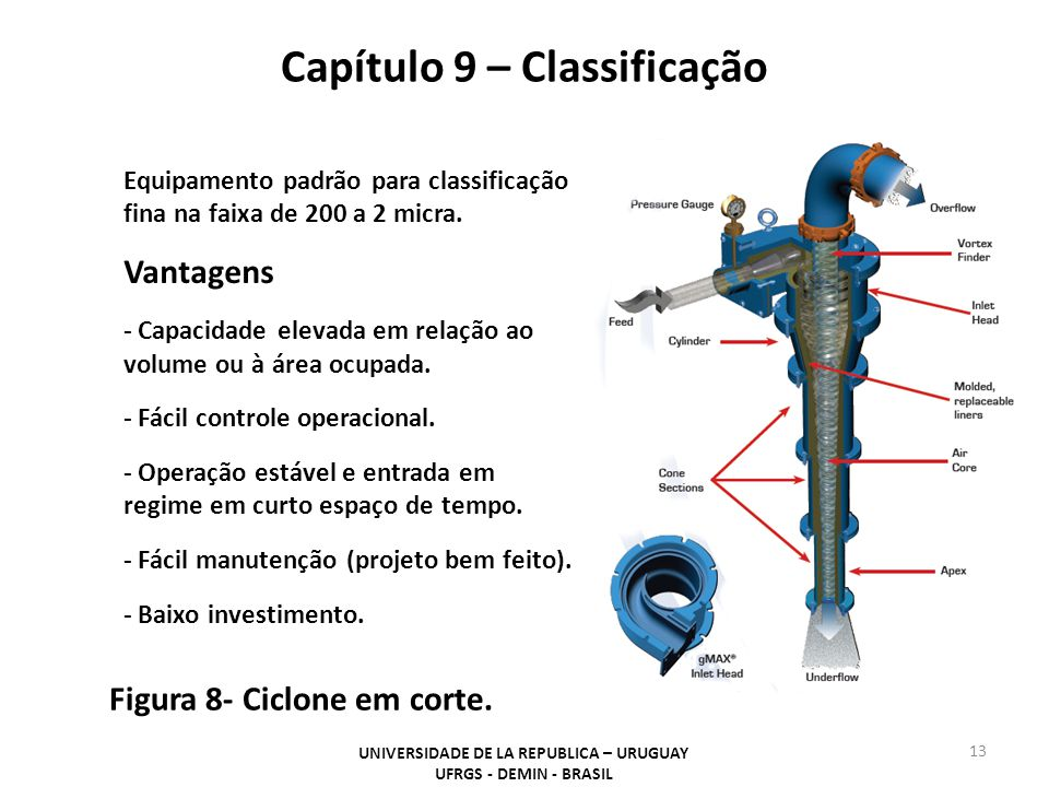 Capítulo 9 – Classificação UNIVERSIDADE DE LA REPUBLICA – URUGUAY UFRGS - DEMIN - BRASIL 13 Figura 8- Ciclone em corte.