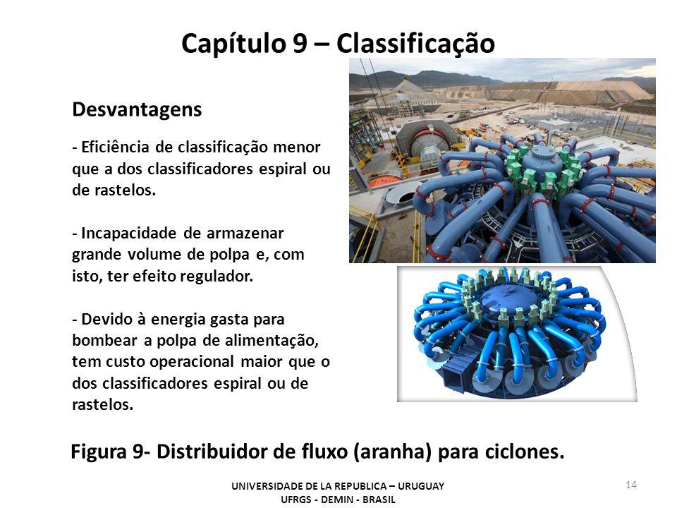 Capítulo 9 – Classificação UNIVERSIDADE DE LA REPUBLICA – URUGUAY UFRGS - DEMIN - BRASIL 14 Figura 9- Distribuidor de fluxo (aranha) para ciclones.