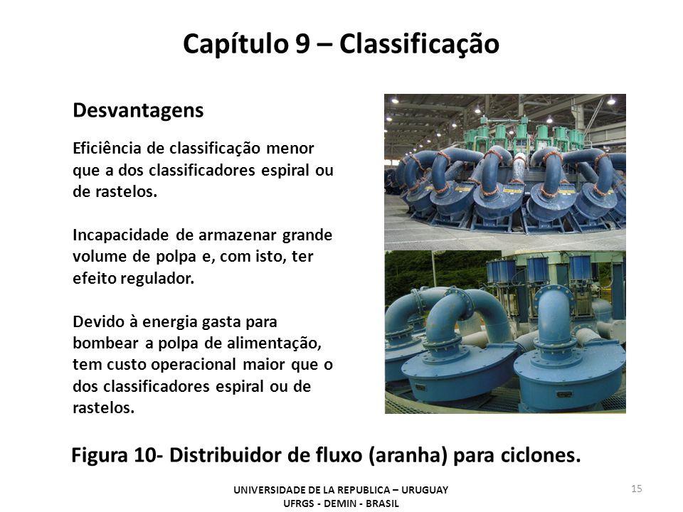 Capítulo 9 – Classificação UNIVERSIDADE DE LA REPUBLICA – URUGUAY UFRGS - DEMIN - BRASIL 15 Figura 10- Distribuidor de fluxo (aranha) para ciclones.
