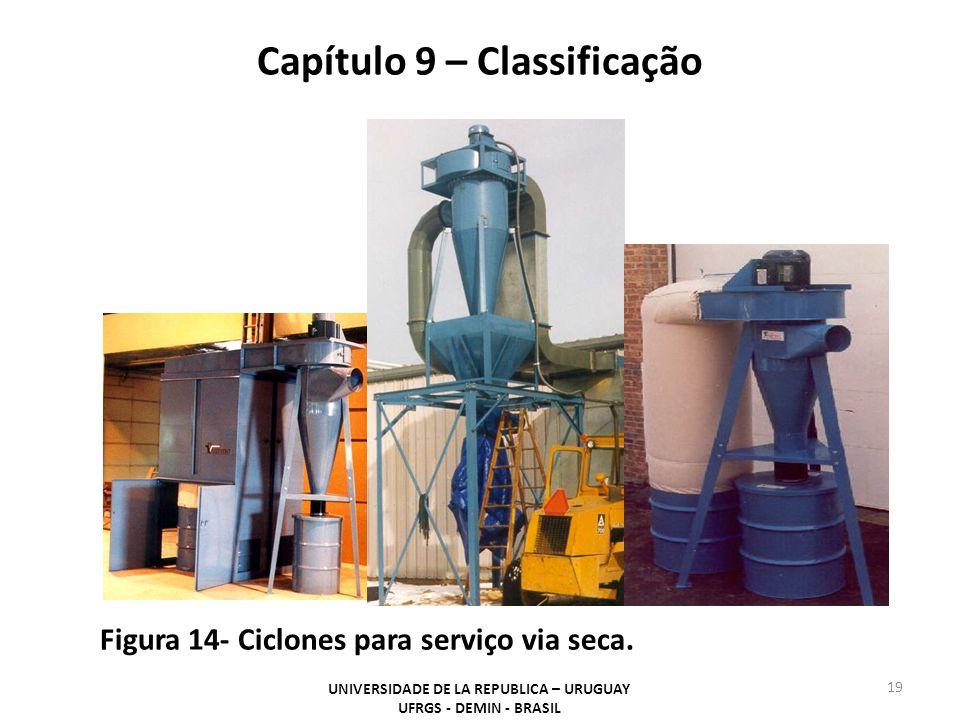 Capítulo 9 – Classificação UNIVERSIDADE DE LA REPUBLICA – URUGUAY UFRGS - DEMIN - BRASIL 19 Figura 14- Ciclones para serviço via seca.