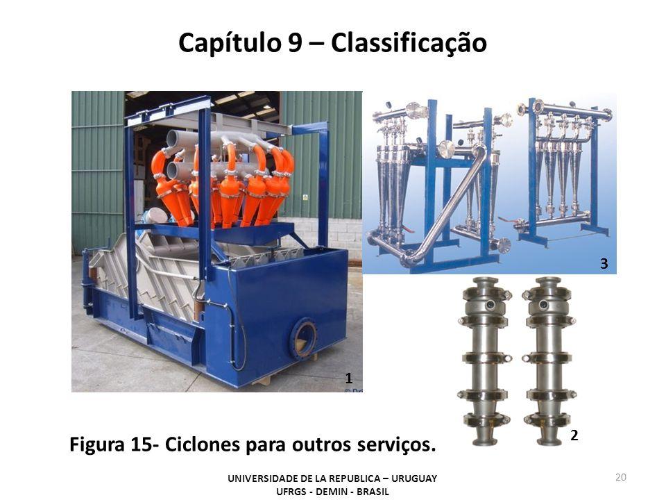 Capítulo 9 – Classificação UNIVERSIDADE DE LA REPUBLICA – URUGUAY UFRGS - DEMIN - BRASIL 20 Figura 15- Ciclones para outros serviços.