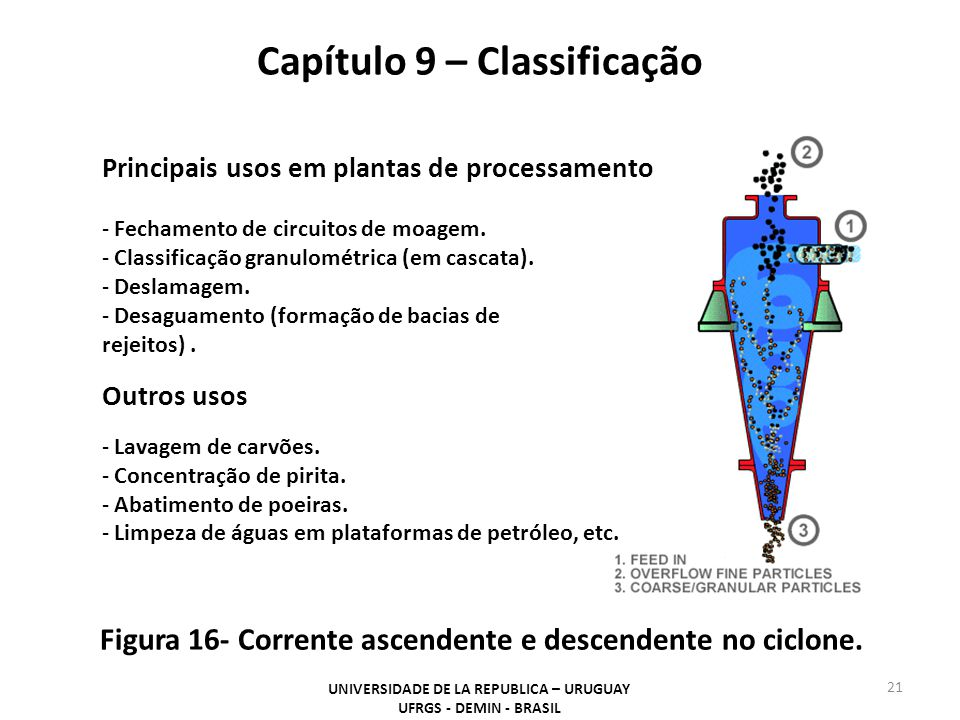 Capítulo 9 – Classificação UNIVERSIDADE DE LA REPUBLICA – URUGUAY UFRGS - DEMIN - BRASIL 21 Figura 16- Corrente ascendente e descendente no ciclone.