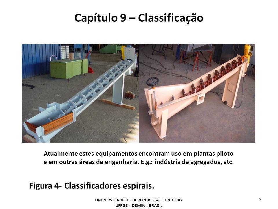 Capítulo 9 – Classificação UNIVERSIDADE DE LA REPUBLICA – URUGUAY UFRGS - DEMIN - BRASIL 9 Figura 4- Classificadores espirais.