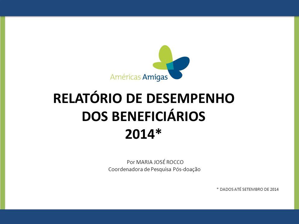 RELATÓRIO DE DESEMPENHO DOS BENEFICIÁRIOS 2014* Por MARIA JOSÉ ROCCO Coordenadora de Pesquisa Pós-doação * DADOS ATÉ SETEMBRO DE 2014