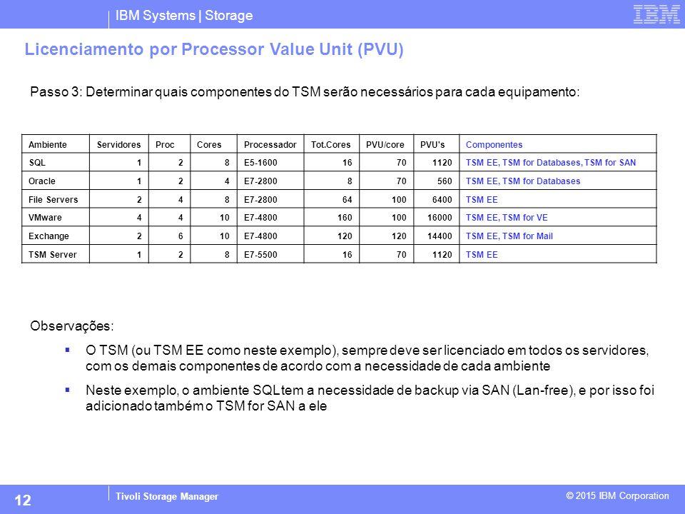IBM Systems | Storage Tivoli Storage Manager © 2015 IBM Corporation 12 Licenciamento por Processor Value Unit (PVU) Passo 3: Determinar quais componen