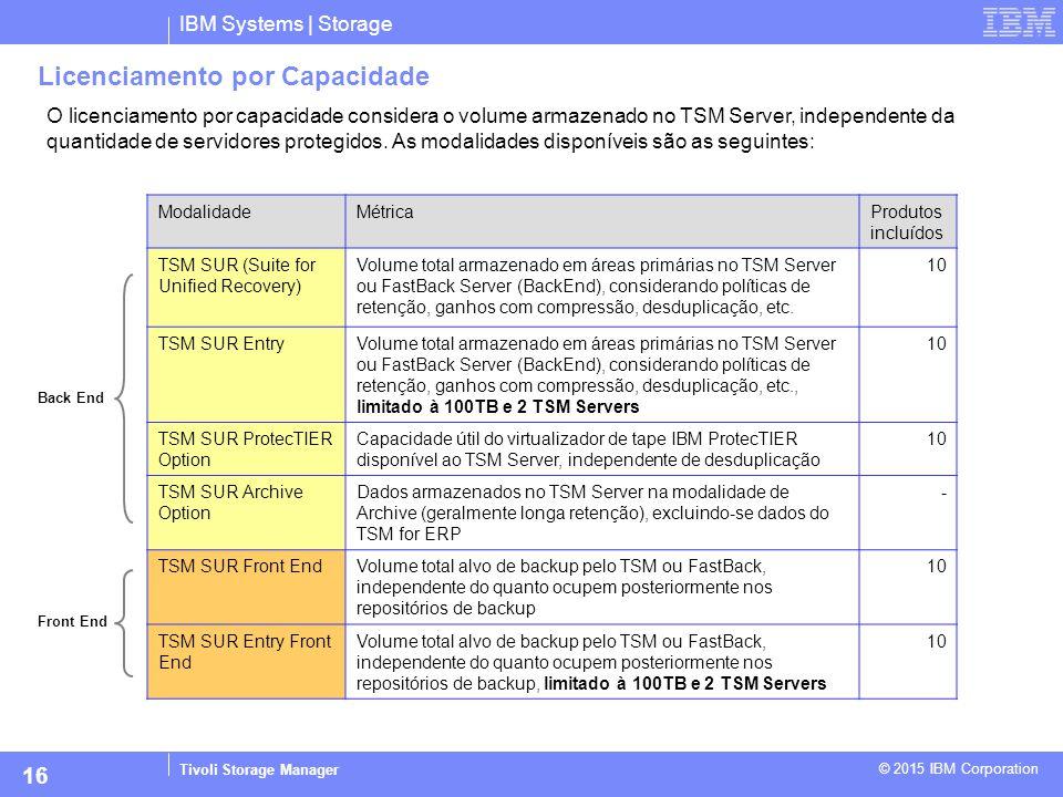 IBM Systems | Storage Tivoli Storage Manager © 2015 IBM Corporation 16 Licenciamento por Capacidade O licenciamento por capacidade considera o volume