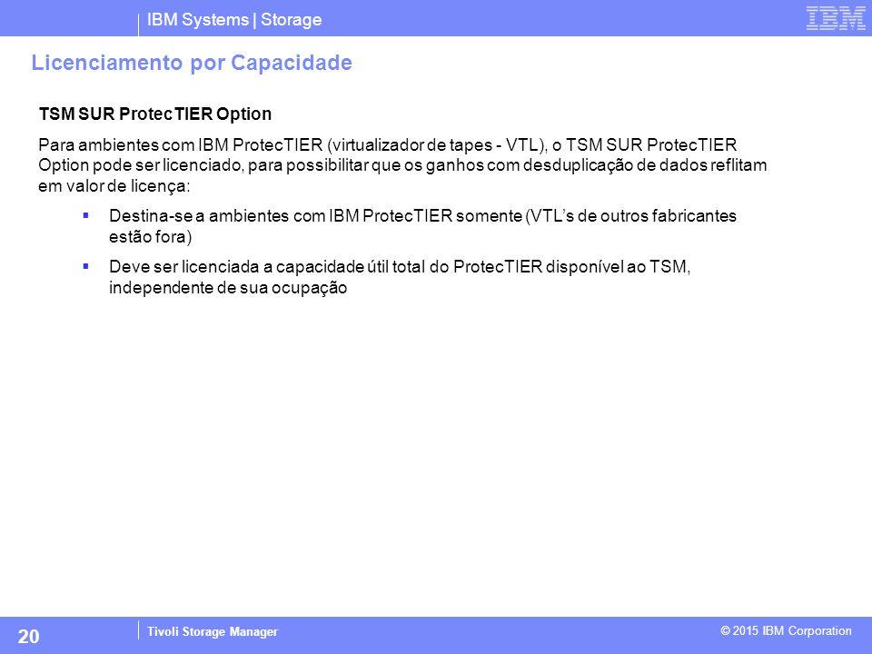 IBM Systems | Storage Tivoli Storage Manager © 2015 IBM Corporation 20 Licenciamento por Capacidade TSM SUR ProtecTIER Option Para ambientes com IBM P
