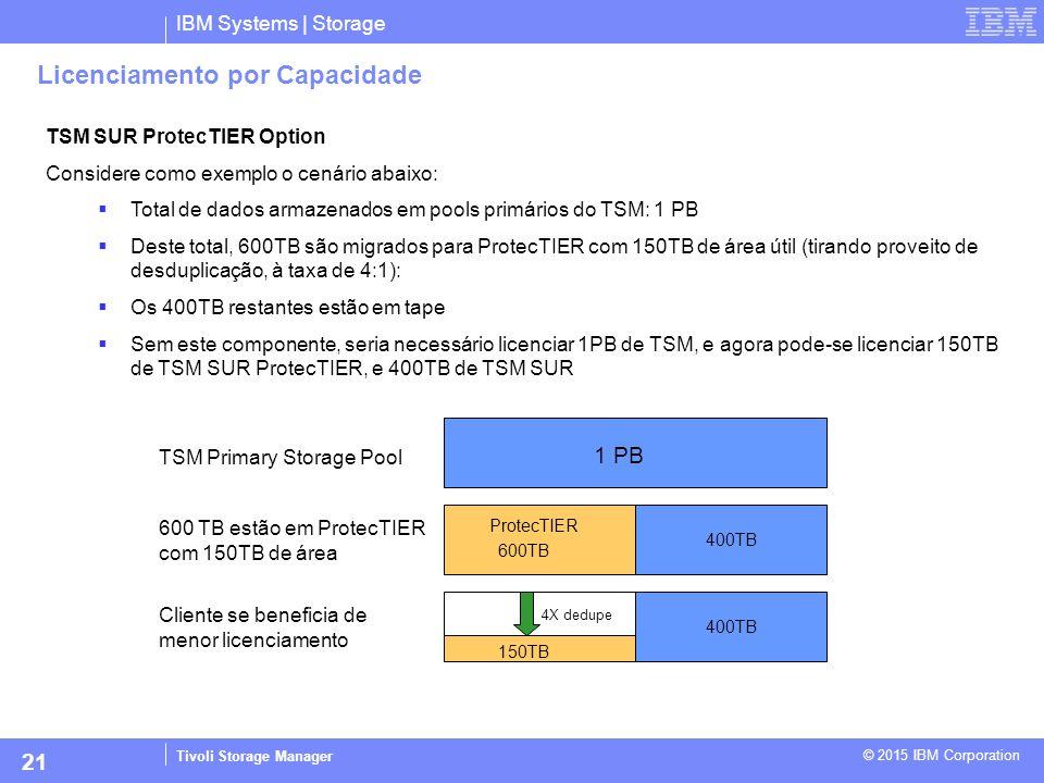 IBM Systems | Storage Tivoli Storage Manager © 2015 IBM Corporation 21 Licenciamento por Capacidade TSM SUR ProtecTIER Option Considere como exemplo o