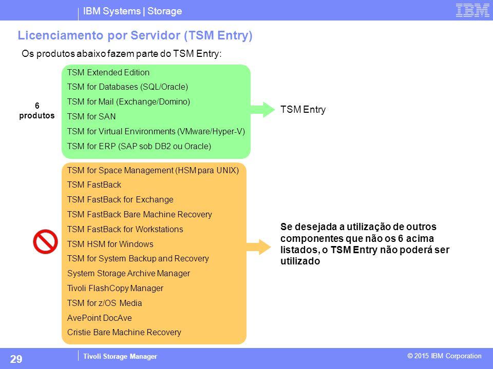 IBM Systems | Storage Tivoli Storage Manager © 2015 IBM Corporation 29 Os produtos abaixo fazem parte do TSM Entry: TSM Entry Se desejada a utilização