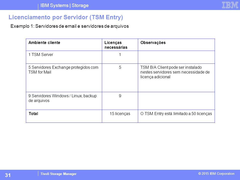 IBM Systems | Storage Tivoli Storage Manager © 2015 IBM Corporation 31 Exemplo 1: Servidores de email e servidores de arquivos Licenciamento por Servi