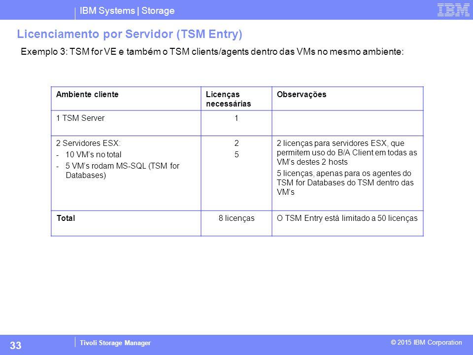 IBM Systems | Storage Tivoli Storage Manager © 2015 IBM Corporation 33 Exemplo 3: TSM for VE e também o TSM clients/agents dentro das VMs no mesmo amb