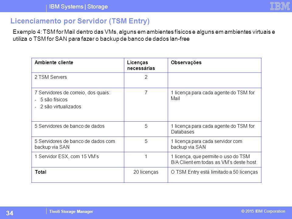 IBM Systems | Storage Tivoli Storage Manager © 2015 IBM Corporation 34 Exemplo 4: TSM for Mail dentro das VMs, alguns em ambientes físicos e alguns em