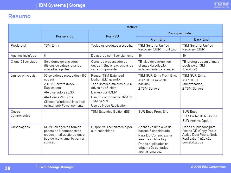 IBM Systems | Storage Tivoli Storage Manager © 2015 IBM Corporation 38 Resumo Métrica Por servidorPor PVU Por capacidade Front EndBack End Produto(s)T