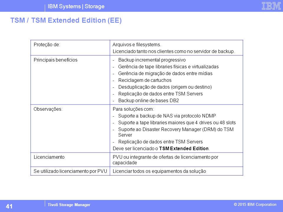 IBM Systems | Storage Tivoli Storage Manager © 2015 IBM Corporation 41 TSM / TSM Extended Edition (EE) Proteção de:Arquivos e filesystems. Licenciado