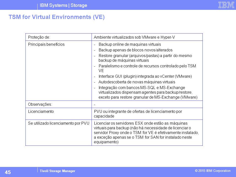 IBM Systems | Storage Tivoli Storage Manager © 2015 IBM Corporation 45 TSM for Virtual Environments (VE) Proteção de:Ambiente virtualizados sob VMware