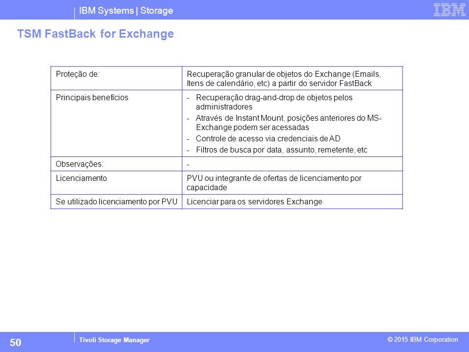 IBM Systems | Storage Tivoli Storage Manager © 2015 IBM Corporation 50 TSM FastBack for Exchange Proteção de:Recuperação granular de objetos do Exchan