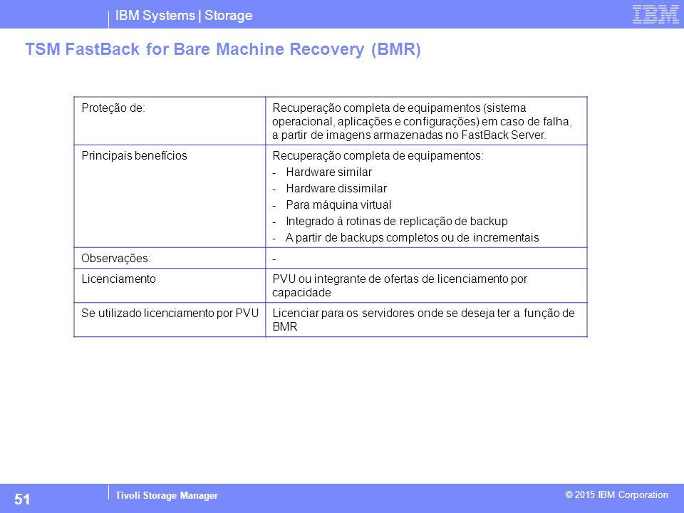 IBM Systems | Storage Tivoli Storage Manager © 2015 IBM Corporation 51 TSM FastBack for Bare Machine Recovery (BMR) Proteção de:Recuperação completa d