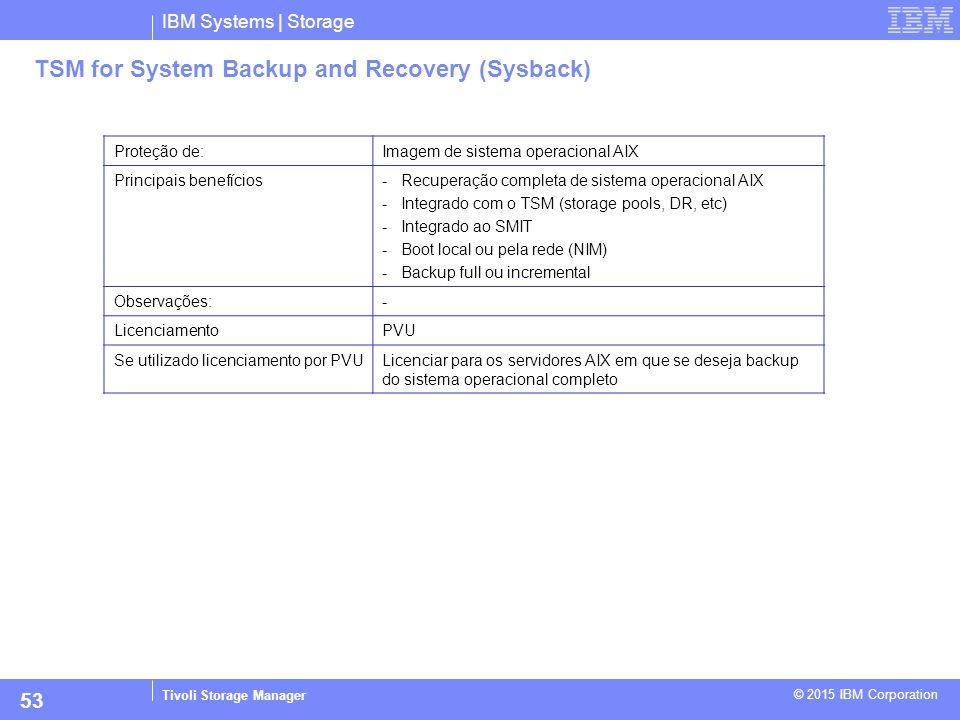 IBM Systems | Storage Tivoli Storage Manager © 2015 IBM Corporation 53 TSM for System Backup and Recovery (Sysback) Proteção de:Imagem de sistema oper