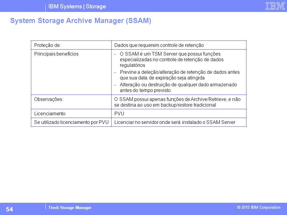 IBM Systems | Storage Tivoli Storage Manager © 2015 IBM Corporation 54 System Storage Archive Manager (SSAM) Proteção de:Dados que requerem controle d