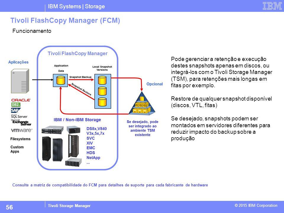 IBM Systems | Storage Tivoli Storage Manager © 2015 IBM Corporation 56 Tivoli FlashCopy Manager (FCM) Funcionamento Pode gerenciar a retenção e execuç