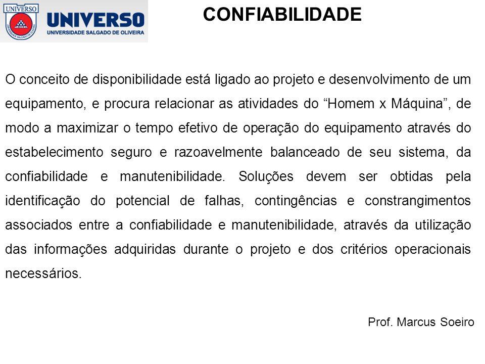 Prof. Marcus Soeiro CONFIABILIDADE