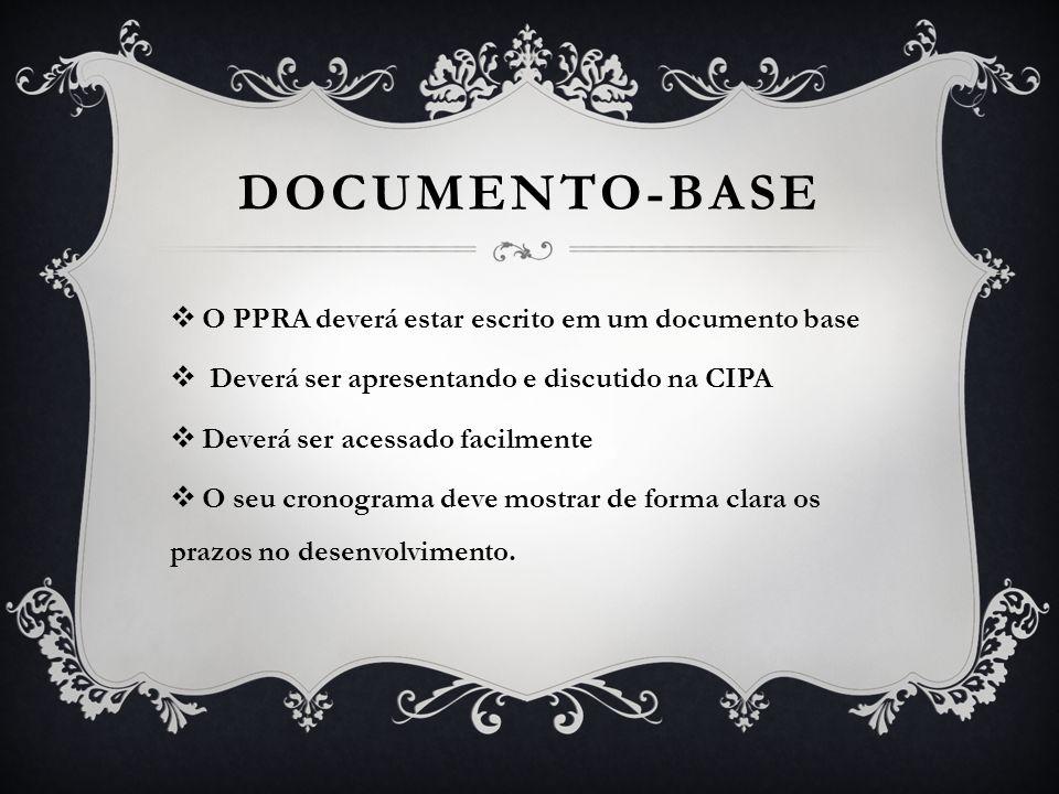 DOCUMENTO-BASE  O PPRA deverá estar escrito em um documento base  Deverá ser apresentando e discutido na CIPA  Deverá ser acessado facilmente  O s