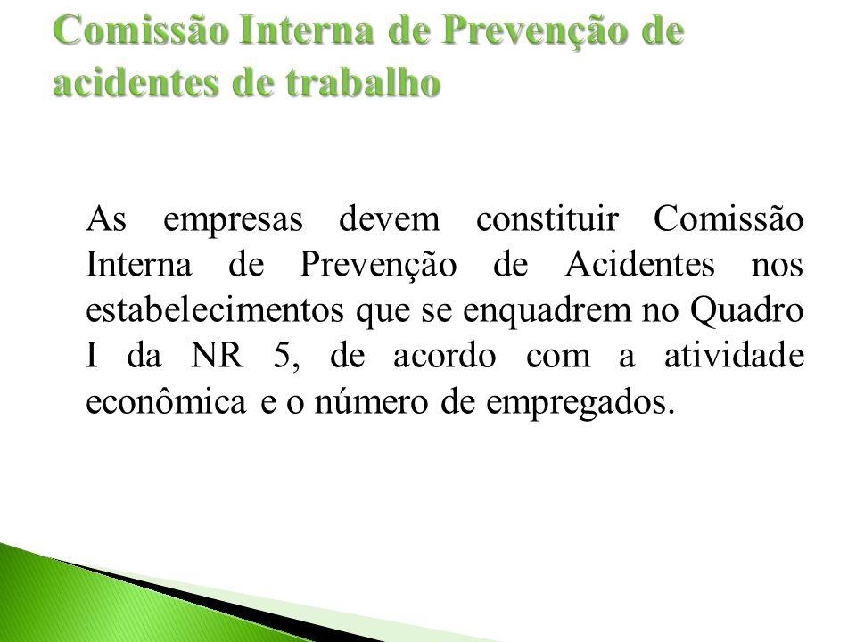 As empresas devem constituir Comissão Interna de Prevenção de Acidentes nos estabelecimentos que se enquadrem no Quadro I da NR 5, de acordo com a atividade econômica e o número de empregados.