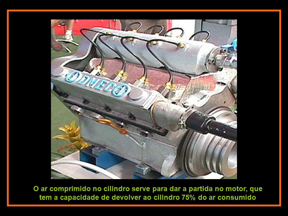 Ele afirma que um veículo com este motor, utilizando um cilindro de 24 metros cúbicos, igual aos usados por veículos movidos a gás natural (GNV), poderá rodar 350 Km sem reabastecer.