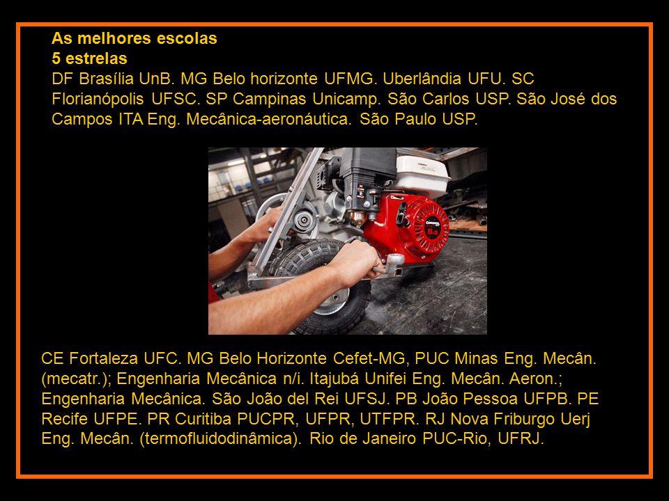 As melhores escolas 5 estrelas DF Brasília UnB.MG Belo horizonte UFMG.