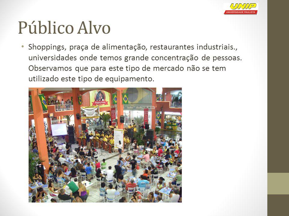 Público Alvo Shoppings, praça de alimentação, restaurantes industriais., universidades onde temos grande concentração de pessoas. Observamos que para