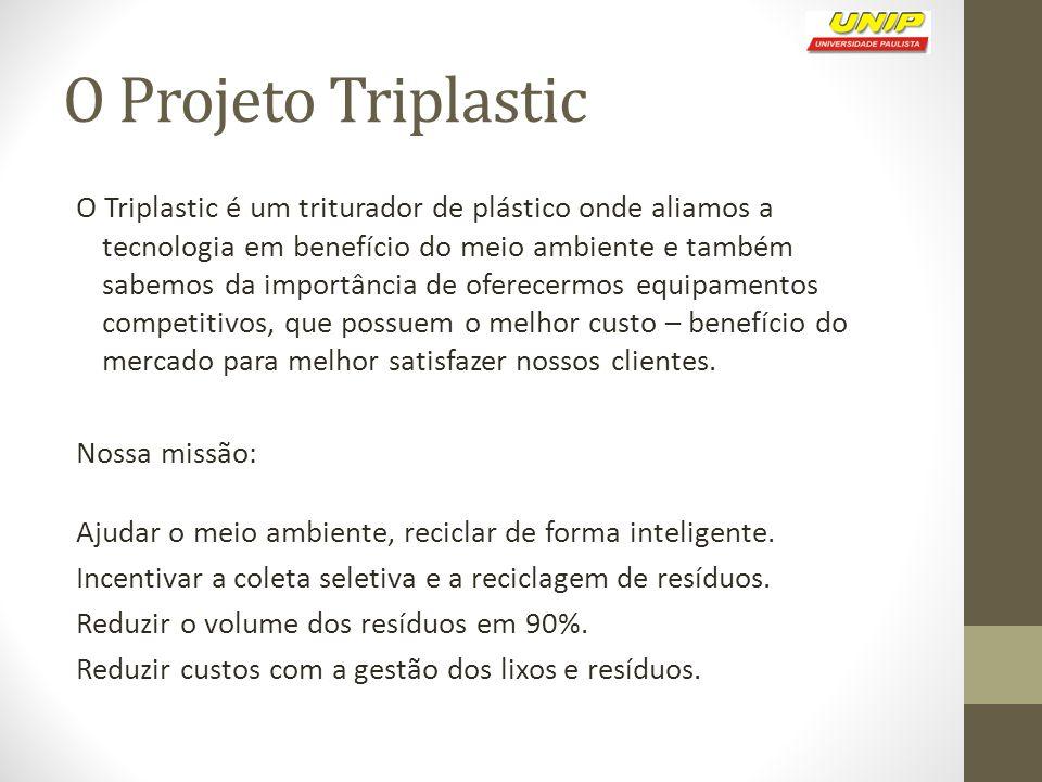 O Projeto Triplastic O Triplastic é um triturador de plástico onde aliamos a tecnologia em benefício do meio ambiente e também sabemos da importância de oferecermos equipamentos competitivos, que possuem o melhor custo – benefício do mercado para melhor satisfazer nossos clientes.