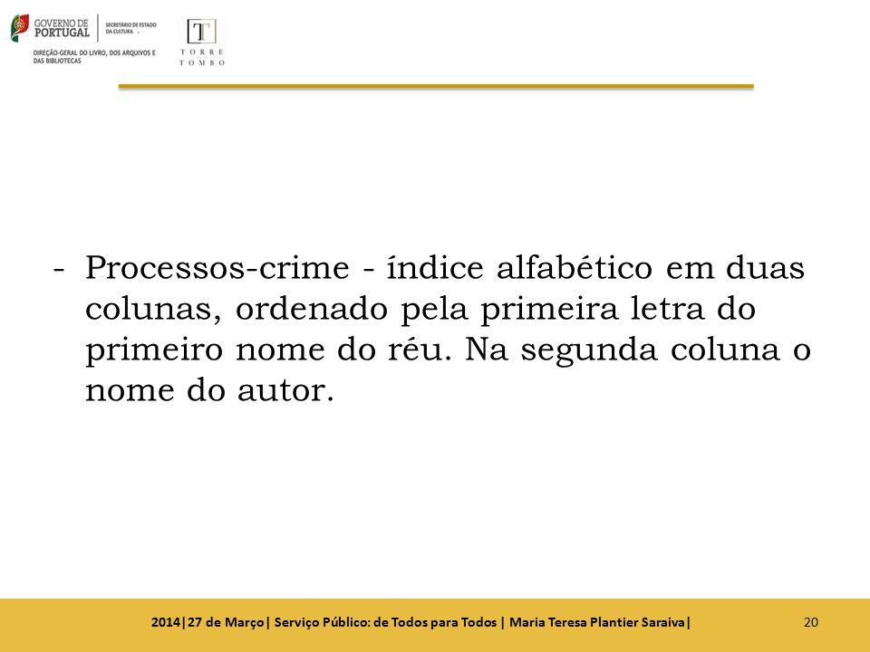 -Processos-crime - índice alfabético em duas colunas, ordenado pela primeira letra do primeiro nome do réu. Na segunda coluna o nome do autor. 202014|