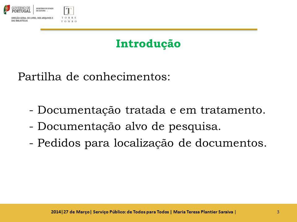 Introdução Partilha de conhecimentos: - Documentação tratada e em tratamento. - Documentação alvo de pesquisa. - Pedidos para localização de documento