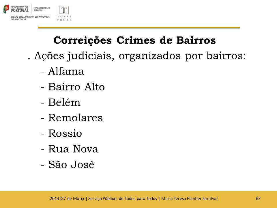 Correições Crimes de Bairros. Ações judiciais, organizados por bairros: - Alfama - Bairro Alto - Belém - Remolares - Rossio - Rua Nova - São José 6720