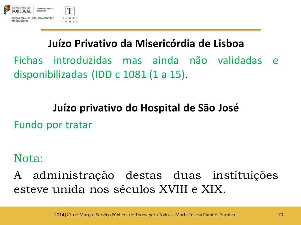Juízo Privativo da Misericórdia de Lisboa Fichas introduzidas mas ainda não validadas e disponibilizadas (IDD c 1081 (1 a 15). Juízo privativo do Hosp