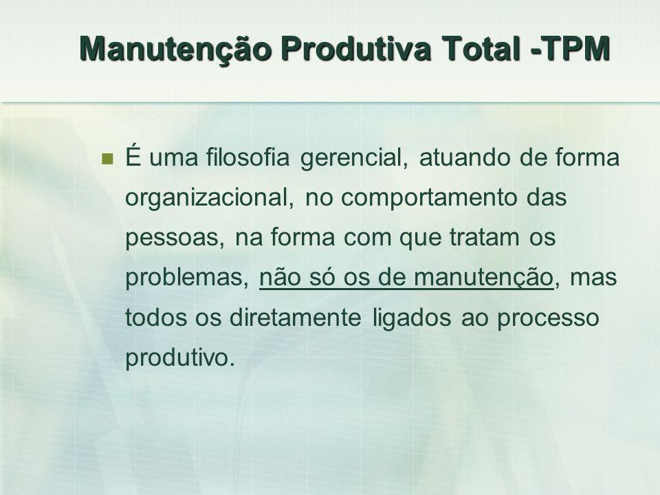 Manutenção Produtiva Total -TPM É uma filosofia gerencial, atuando de forma organizacional, no comportamento das pessoas, na forma com que tratam os p