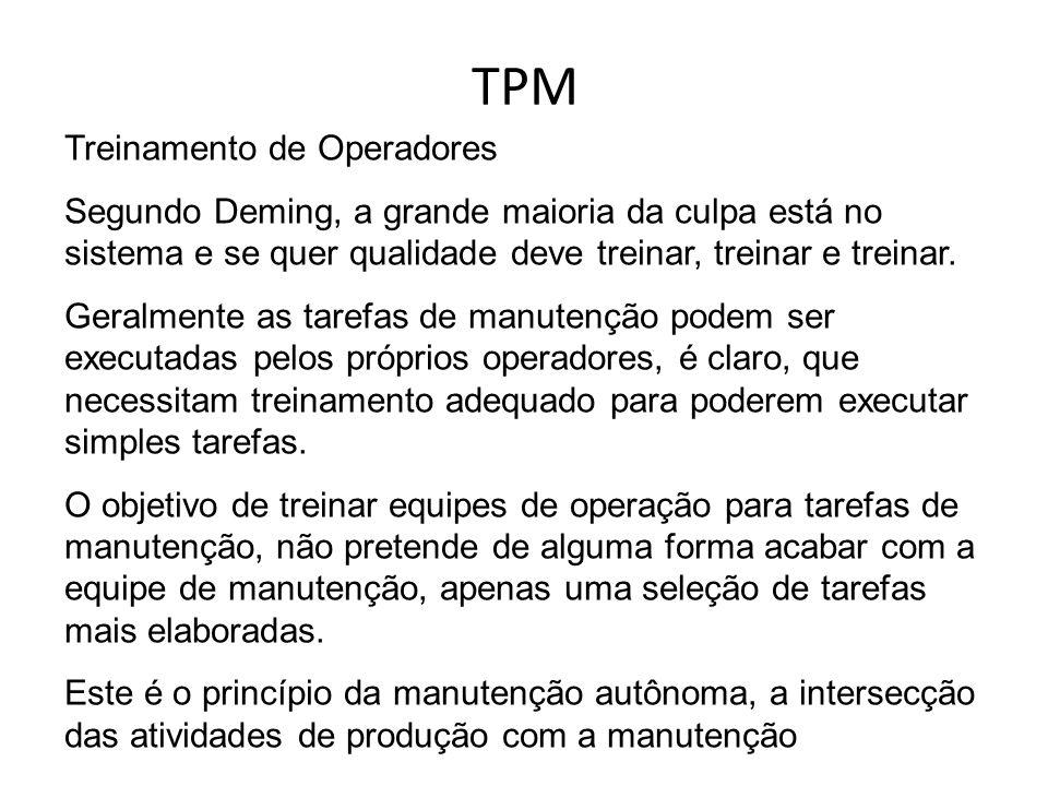 TPM Treinamento de Operadores Segundo Deming, a grande maioria da culpa está no sistema e se quer qualidade deve treinar, treinar e treinar.